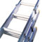 Extension Trade Ladders