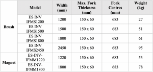 forklift brush and magnet dimensions