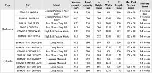 forklift bucket dimensions