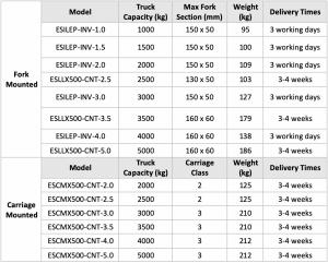 telescopic jib dimensions